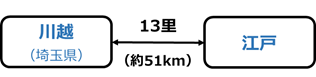 f:id:nil-blog:20211009095652p:plain