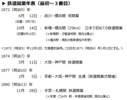 f:id:nil-blog:20211011093733p:plain