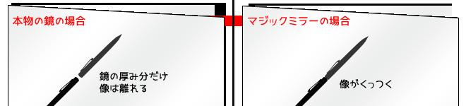 f:id:nils00:20190120112827p:plain