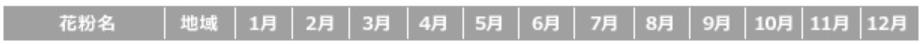 f:id:nimotu:20190505215120p:plain