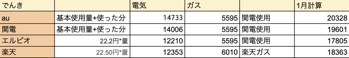 f:id:nina2117:20210526151706p:plain