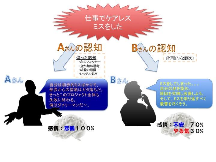 f:id:ninchiko-udou:20170531110527j:plain