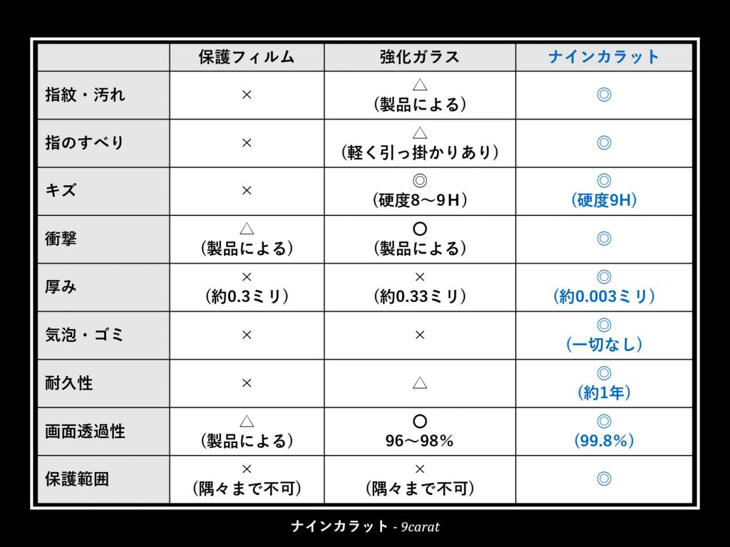 f:id:ninecaratshizuoka:20180207002959p:image