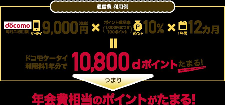 f:id:nininakeru:20180425173810p:plain