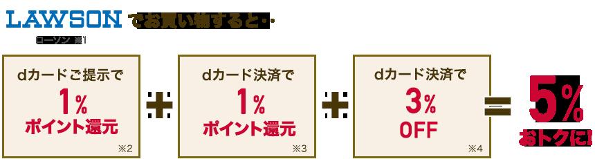 f:id:nininakeru:20180425235807p:plain