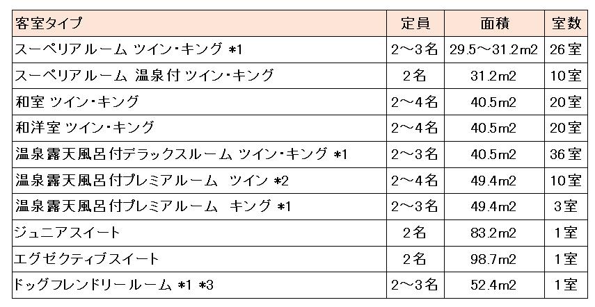 f:id:nininakeru:20181215190317p:plain