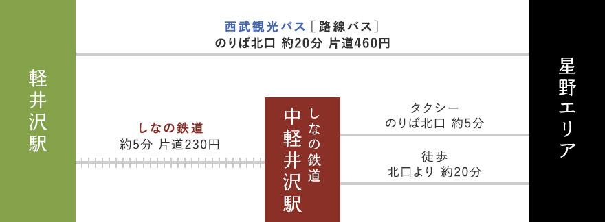 f:id:nininakeru:20190104222018p:plain