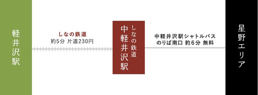 f:id:nininakeru:20190104222201p:plain