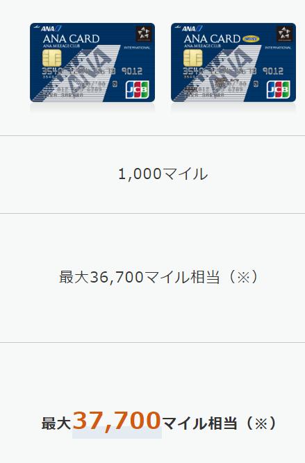 f:id:nininakeru:20190115105826p:plain