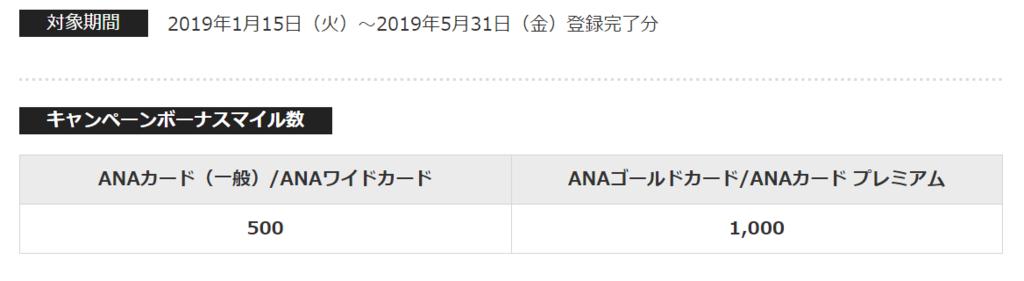 f:id:nininakeru:20190115112101p:plain