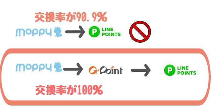 f:id:nininakeru:20190226212736p:plain