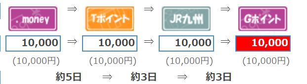 f:id:nininakeru:20190618090807p:plain