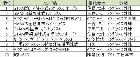 f:id:ninja_hattorikun:20110112115703j:image