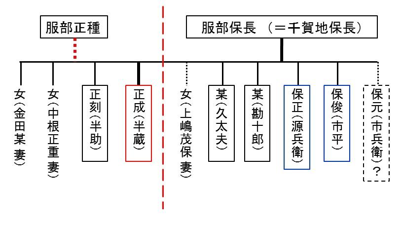 f:id:ninja_yakata:20150915115744j:plain