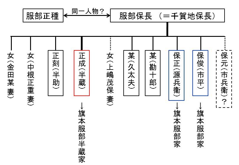 f:id:ninja_yakata:20150915115745j:plain