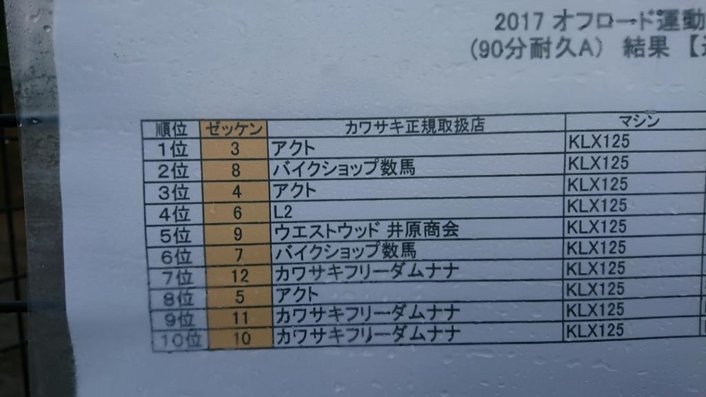 f:id:ninjayoshiRS:20171225000907j:plain