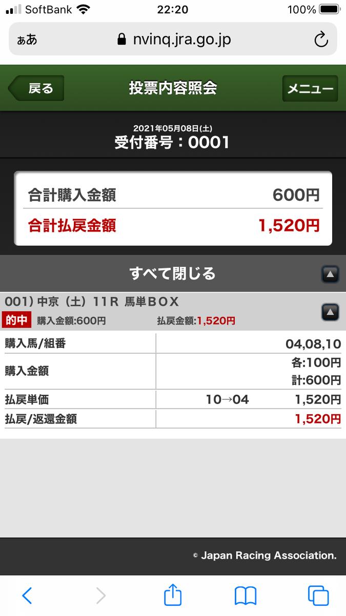 f:id:ninjin-sky:20210509222522p:plain