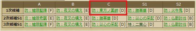 東方ノ薬師