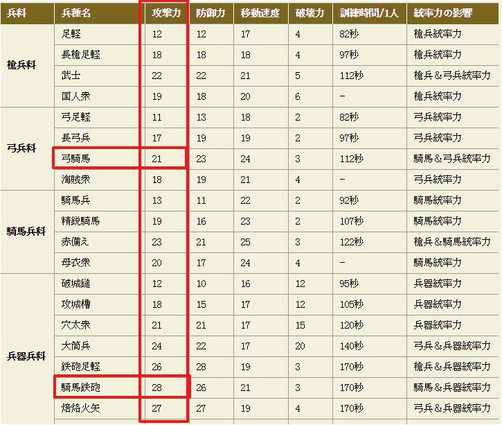 f:id:ninjinn76:20190227230134p:plain