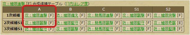 S1合わせ:槍隊進撃