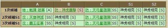 織田信秀-1134:戦国ixa スキルテーブル