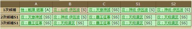 島津忠良-1141  スキルテーブル