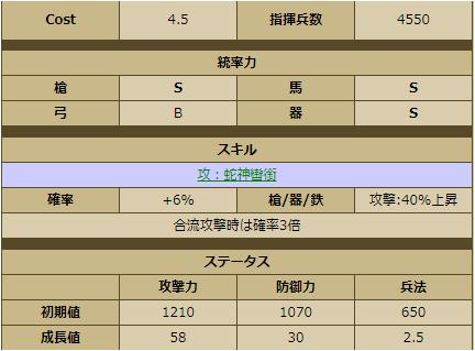 斎藤道三-1136:戦国ixa