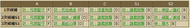 世瀬蔵人(3371)