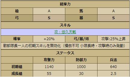 f:id:ninjinn76:20190324092405p:plain