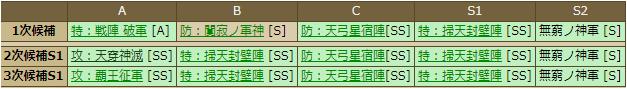 朝倉孝景-1140:スキルテーブル