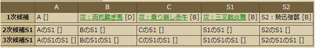 f:id:ninjinn76:20190405200633p:plain