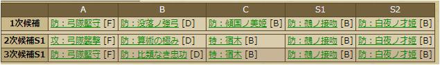 濃姫-2247:戦国ixa スキルテーブル