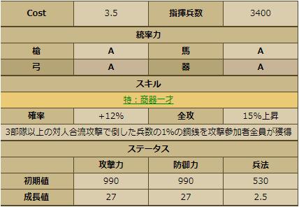 津田宗及-2217