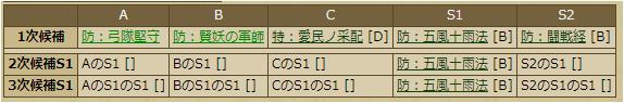 随風-2243 スキルテーブル
