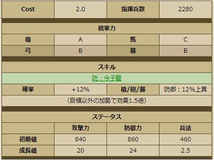 谷柏直家-3376