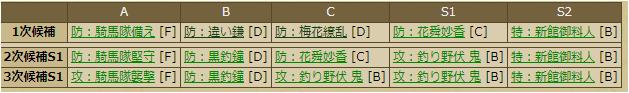 花-3363: スキルテーブル