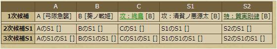 鮭延秀綱-2248 スキルテーブル