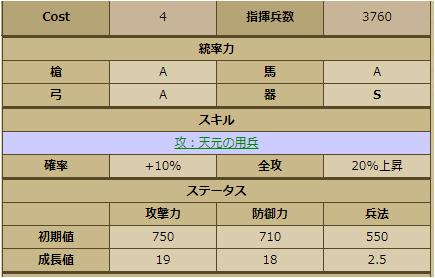 黒田如水-1033:戦国ixa