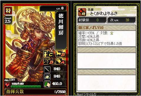 徳川頼房-3381:戦国ixa