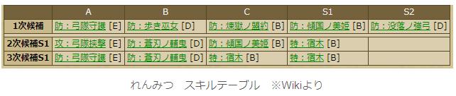 f:id:ninjinn76:20190728022021p:plain
