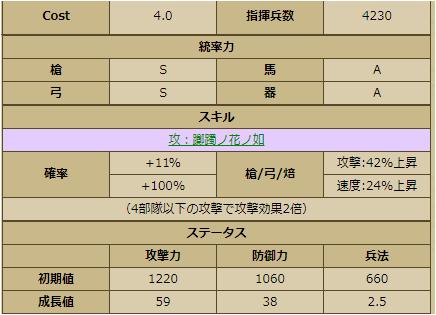 真田幸村-1147:戦国ixa