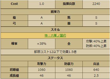 大谷吉継-1149:戦国ixa