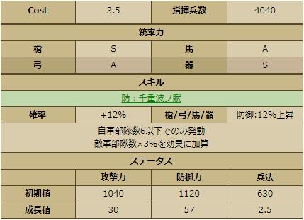 村上武吉-1151:戦国ixa