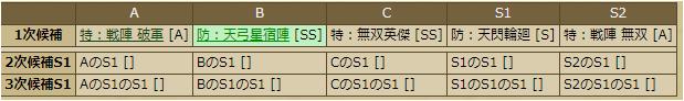 鍋島直茂-1153:戦国ixa スキルテーブル