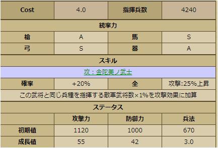 松平元康-1148:戦国ixa