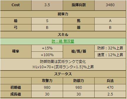 小野鎮幸-2255:戦国ixa