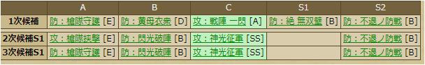 小野鎮幸-2255 育成 素材価値