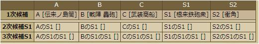 津田監物-2772:戦国ixa