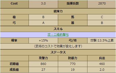 土橋平次-3388 育成