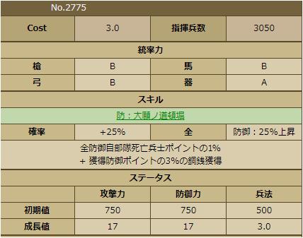 安井道頓-2775 育成